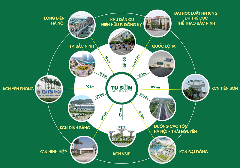 Tiện ích ngoại khu dự án KĐT Từ Sơn Garden City