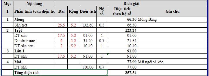 Dự toán chi phí xây nhà mái Thái 1 trệt 1 lầu