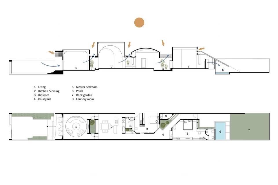 mặt cắt và mặt bằng nhà