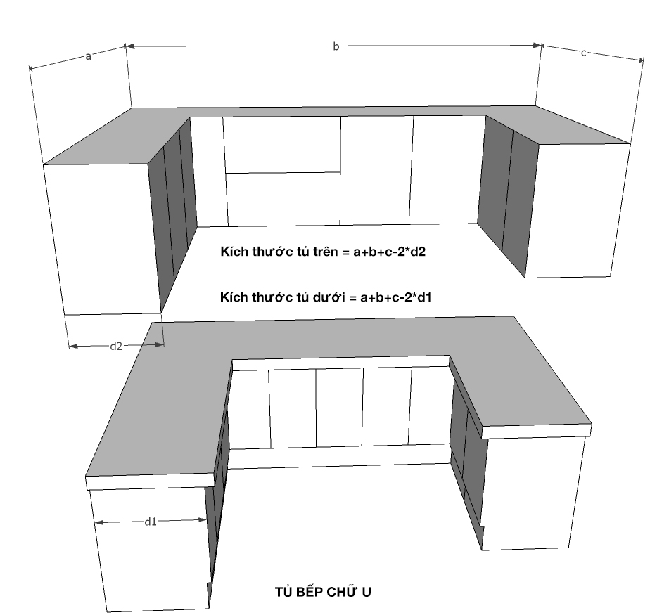 Cách tính kích thước tủ bếp chữ U