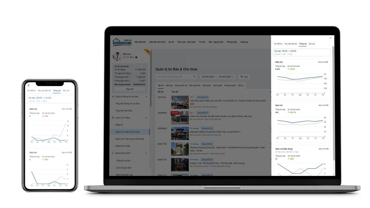Giới thiệu giao diện trang tin đăng trên Batdongsan.com.vn