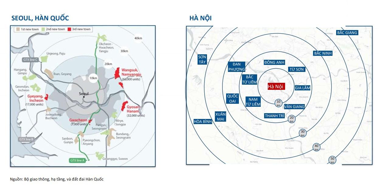 So sánh quy hoạch Hà Nội và quy hoạch Seoul Hàn Quốc