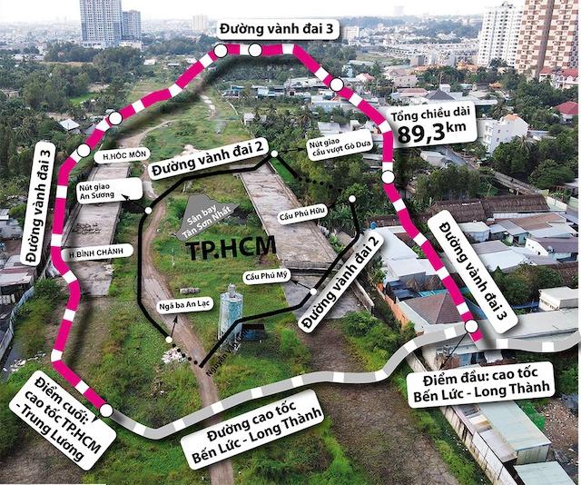 sơ đồ hướng tuyến đường vành đai 3