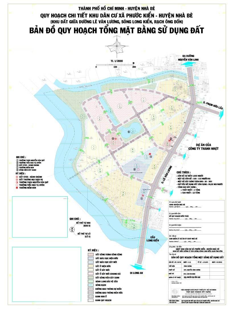 quy hoạch khu dân cư Phước Kiển