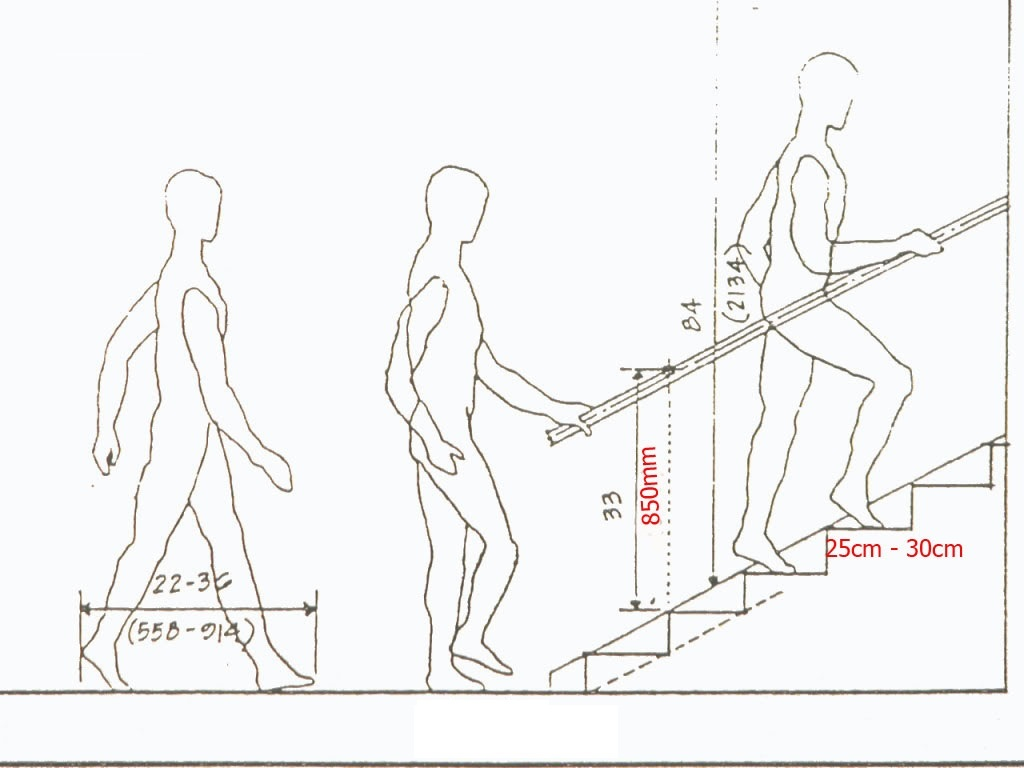 Kích thước cầu thang cần đảm bảo an toàn cho người di chuyển