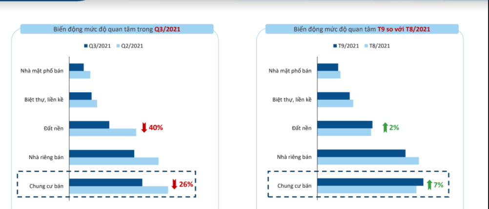 hình ảnh thị trường BĐS