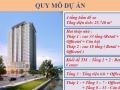 Hot hot hot, căn hộ 2 phòng liền kề Quận 1 - Sài Gòn Royal - 3.8 tỷ