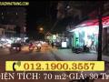 Cho thuê mặt bằng kế khu phố Tây Nha Trang, đường Nguyễn Thị Minh Khai