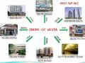 Bán chuyển nhượng chung cư Westa Hà Đông gần đại học Kiến Trúc 3PN. LH chủ nhà 098 1234 980