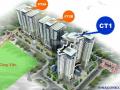 Chính chủ bán gấp CHCC CT2A Thạch Bàn, căn 1812(căn góc), DT 69.91m2, 14 tr/m2, LH: 0912700518