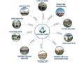Mở bán đất nền dự án Hòa Phú Town đối diện KCN Đông Nam, giá 620tr/80m2. Gọi ngay: 0933.303.916