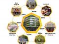 Chính chủ bán 1 lô đất nền cửa khẩu sát khách sạn Sapaly Lào Cai, khu vực thuận tiện kinh doanh