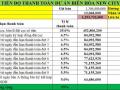 Bảng giá Biên Hòa New City, từ 9.3tr/m2, CK 3 - 20%, TT 35%, sổ đỏ XD tự do, Khả Ngân: 0933 97 3003
