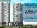 Quản lý 100% căn hộ Sunrise City View, 2PN 2.85 tỷ, 3PN 3.6 tỷ, giá tốt nhất, LH: 0903 62 1992
