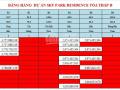 Phòng KD CĐT Sky Park Residence cập nhật bảng hàng, CSBH và tiếp nhận KH đăng ký xem thực tế căn hộ