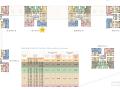 Cần bán căn hộ Saigon South Residence, 3PN, DT 104m2, 3,2 tỷ, view sông, (TT 40%) bao thuế phí
