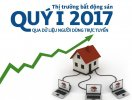 """Batdongsan.com.vn công bố báo cáo """"Thị trường bất động sản Việt Nam quý I/2017"""""""
