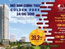 Cơ hội vàng sở hữu căn hộ cao cấp tại dự án Golden Park