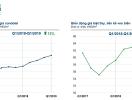 Giá rao bán condotel tăng cao hơn biệt thự nghỉ dưỡng