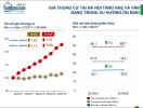 Giá chung cư Hà Nội tăng nhẹ trong quý 2