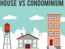 Landed house vs Condominium – Which one is suitable for you?