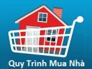 [Infographic] Quy trình mua nhà từ A-Z