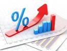 Cập nhật lãi suất cho vay mua nhà tháng 3/2020 tại các ngân hàng