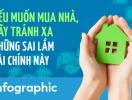 [Infographic] Nếu muốn mua nhà, hãy tránh xa những sai lầm tài chính này