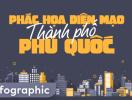 [Infographic] Những thông tin nổi bật về thành phố Phú Quốc