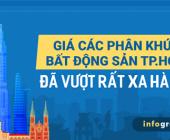 [Infographic] Giá các phân khúc bất động sản TP.HCM đã vượt rất xa Hà Nội