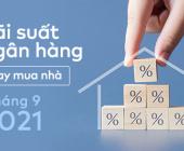 [Cập nhật] Lãi suất ngân hàng vay mua nhà tháng 9/2021