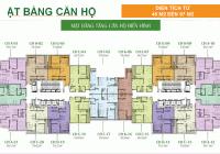 Bán 2 căn tại Eco Dream, giá cắt lỗ, căn 1516 - 45.6m2 - 1,3 tỷ và 1208 - 74m2 - 2,05 tỷ 0961000870