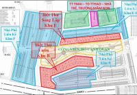 Bán đất giá rẻ cho người đầu tư tài chính thấp tại TP Bảo Lộc, tỉnh Lâm Đồng. 0967783639
