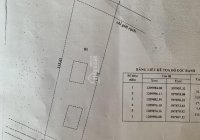 3.216 m2 đất thổ cư đường Hà Duy Phiên (Tỉnh lộ 9, gần cầu ông Huyện)