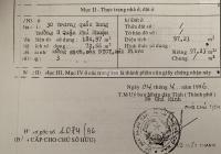 (Gấp) bán nhà riêng mặt tiền tại Trương Quốc Dung, Quận Phú Nhuận DT 100m2