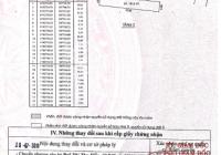 Nhà MT Trần Văn Giàu, Bình Chánh, 397m2, 13 tỷ (thương lượng). LH: 0938275910 Phượng