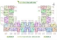 Giai đoạn 1 căn hộ The Green Star Sky Garden Quận 7, hotline 0909153869 Mr Lương