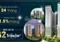 Căn hộ nghỉ dưỡng cao cấp, resort 5 sao Lavita Thuận An