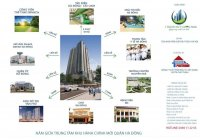Cần bán căn hộ 83m2, 2+1PN HTV Phú Thịnh Green Park tầng 15, 2,x tỷ. Miễn trung gian, 0985138652