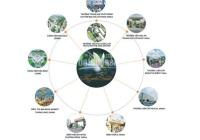 Mở bán 100 căn chung cư cao cấp nhất khu vực Phạm Văn Đồng - Cổ Nhuế, LH: 0975704321
