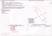Cần bán gấp lô đất thổ cư mặt đường lớn Nguyễn Trung Trực 45m, diện tích 177m2, giá 22tr/m2