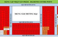 Đất nền trung tâm hành chính huyện lớn nhất Bình Phước