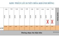 Chính chủ mở bán 10 lô đất nền thổ cư 100% giá tốt tại xã Hòa Khánh Đông, Đức Hòa, Long An