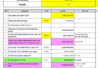 Chiết khấu tháng 9 lên đến 34% căn hộ trung tâm TP. Biên Hòa - căn 2PN 75m2 chỉ còn 1.563 tỷ