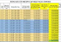 PKD CĐT bán quỹ căn 56m2 - 74m2 với giá cực tốt tại chung cư The Dragon, giá chi tiết xem tại ảnh
