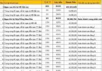 Thông tin chính thức Lavita Thuận An trả 30% (500tr) đến khi nhận nhà, CK 3 - 18%. LH 0904790754