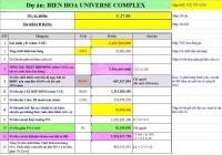 Biên Hòa Universe Complex, 2pn 66m2 giá 1,487ty. chính sách duy nhất tới 30/09, Mỹ Tuyết 0904790754