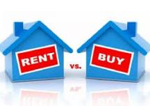 Lưu đồ giúp bạn trả lời câu hỏi muôn thuở: Nên thuê hay mua nhà?