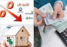 [Cập nhật] Lãi suất ngân hàng vay mua nhà tháng 4/2021