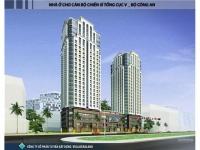 Bán chung cư T608 - Bộ Công An, giá từ 23tr/m2